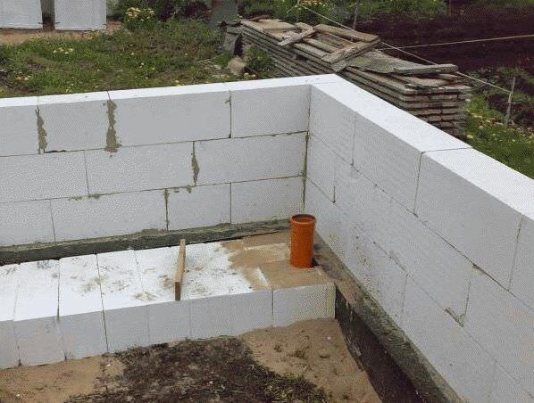 строительство бань из газобетона