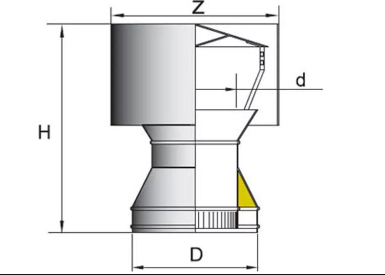 Дефлектор цаги для бани увеличивает КПД
