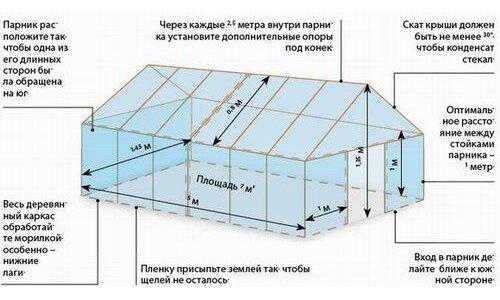 Правильность расположения и подсказки как правильно и лучше накрыть крышу